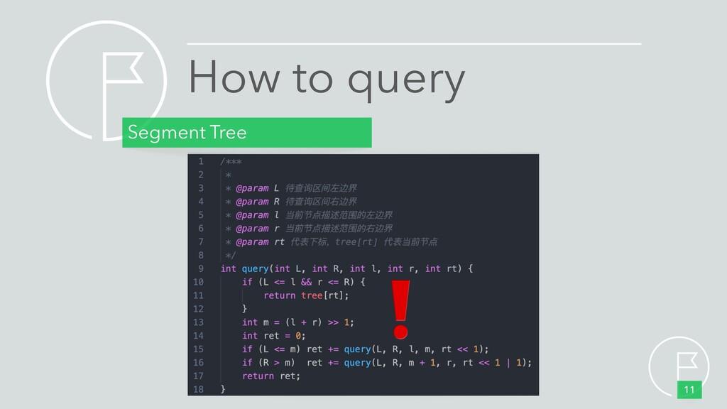 How to query Segment Tree 11 ❗