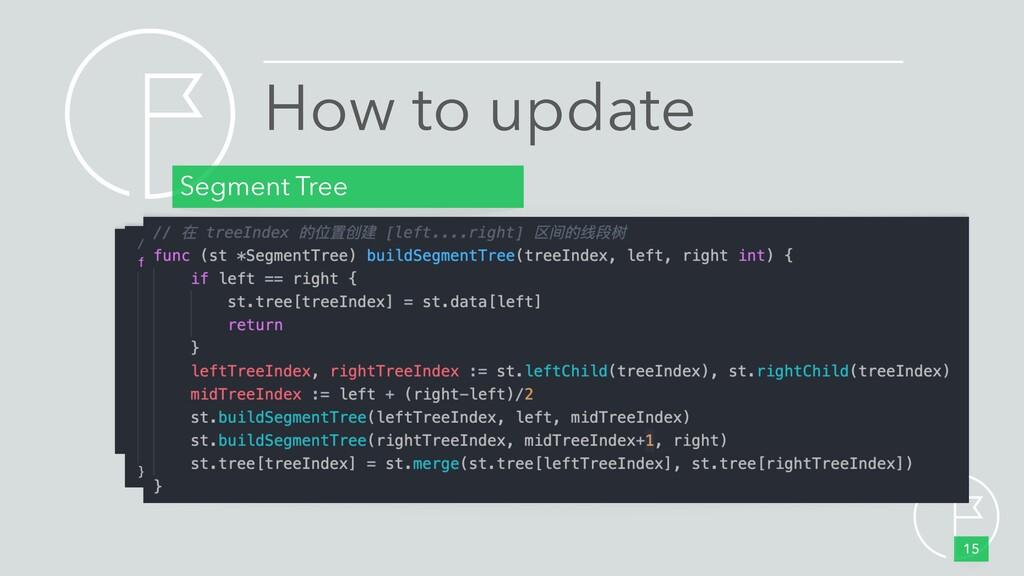 How to update Segment Tree 15