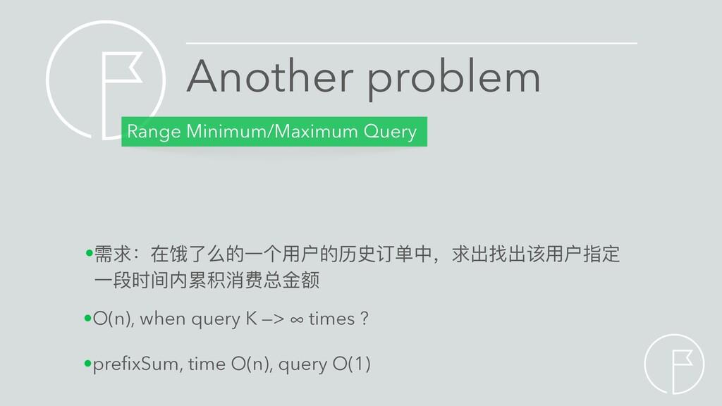 Range Minimum/Maximum Query •需求:在饿了么的⼀个⽤户的历史订单中...