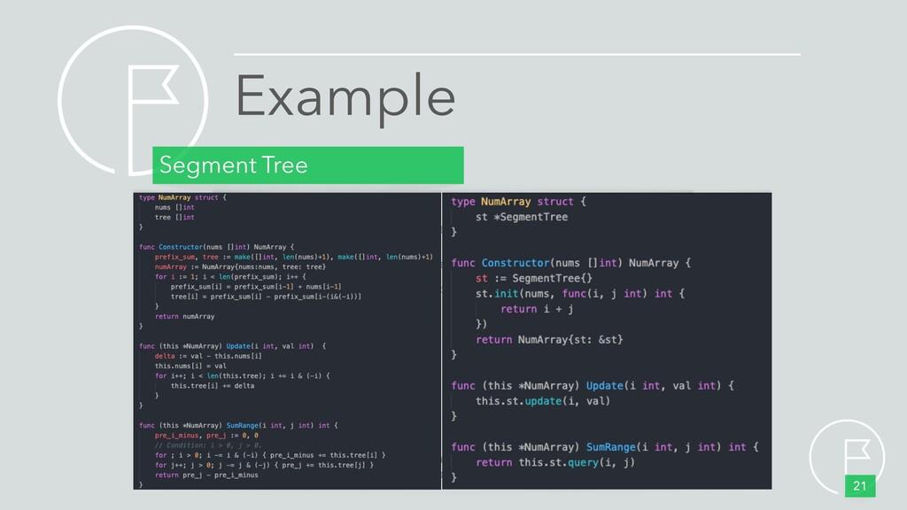 Segment Tree 21 Example