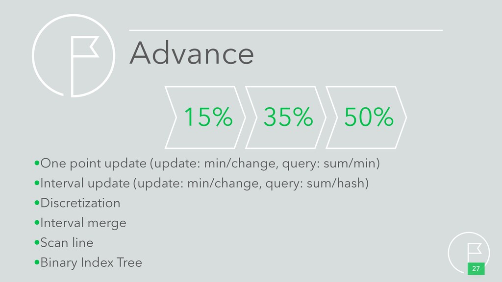 Advance 27 15% 35% 50% •One point update (updat...