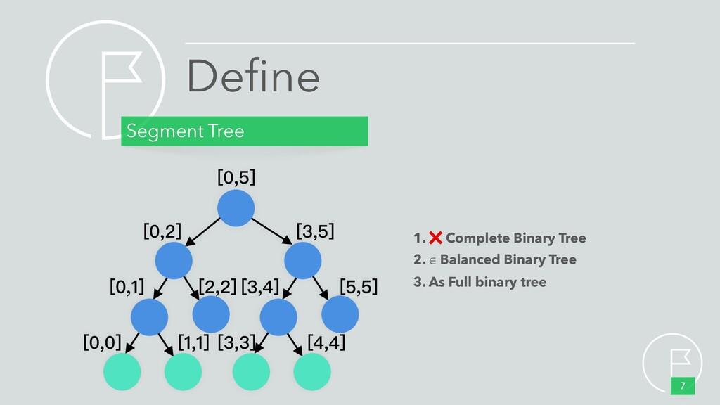 Define Segment Tree 7 1. ❌ Complete Binary Tree ...