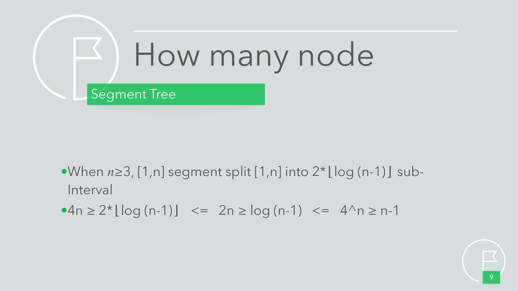 How many node Segment Tree 9 •When n≥3, [1,n] s...