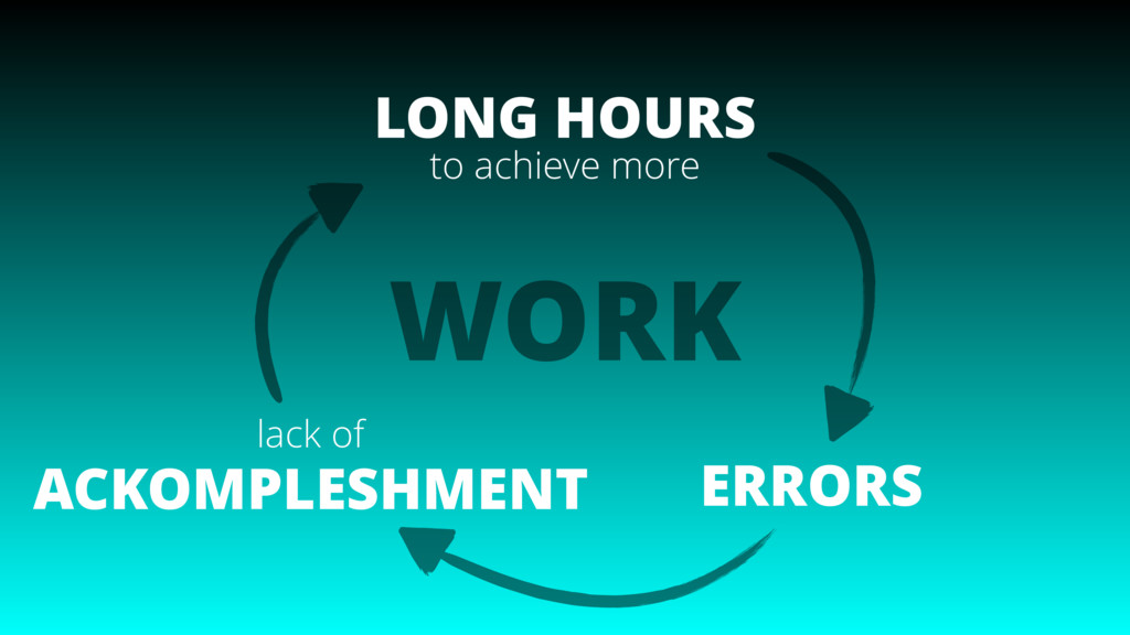 LONG HOURS to achieve more ERRORS lack of ACKOM...