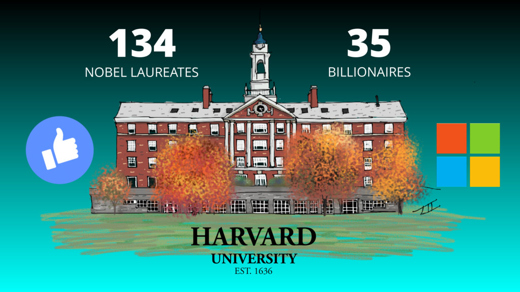 134 NOBEL LAUREATES 35 BILLIONAIRES HARVARD UNI...
