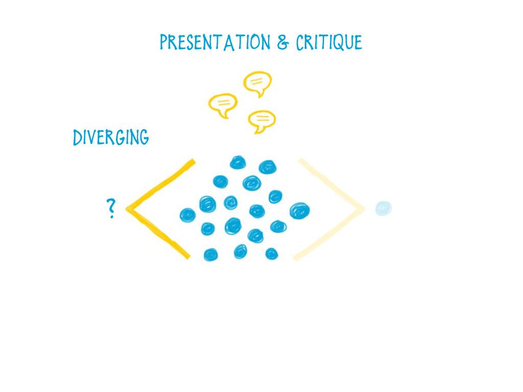 ? DiVerGing presentation & Critique
