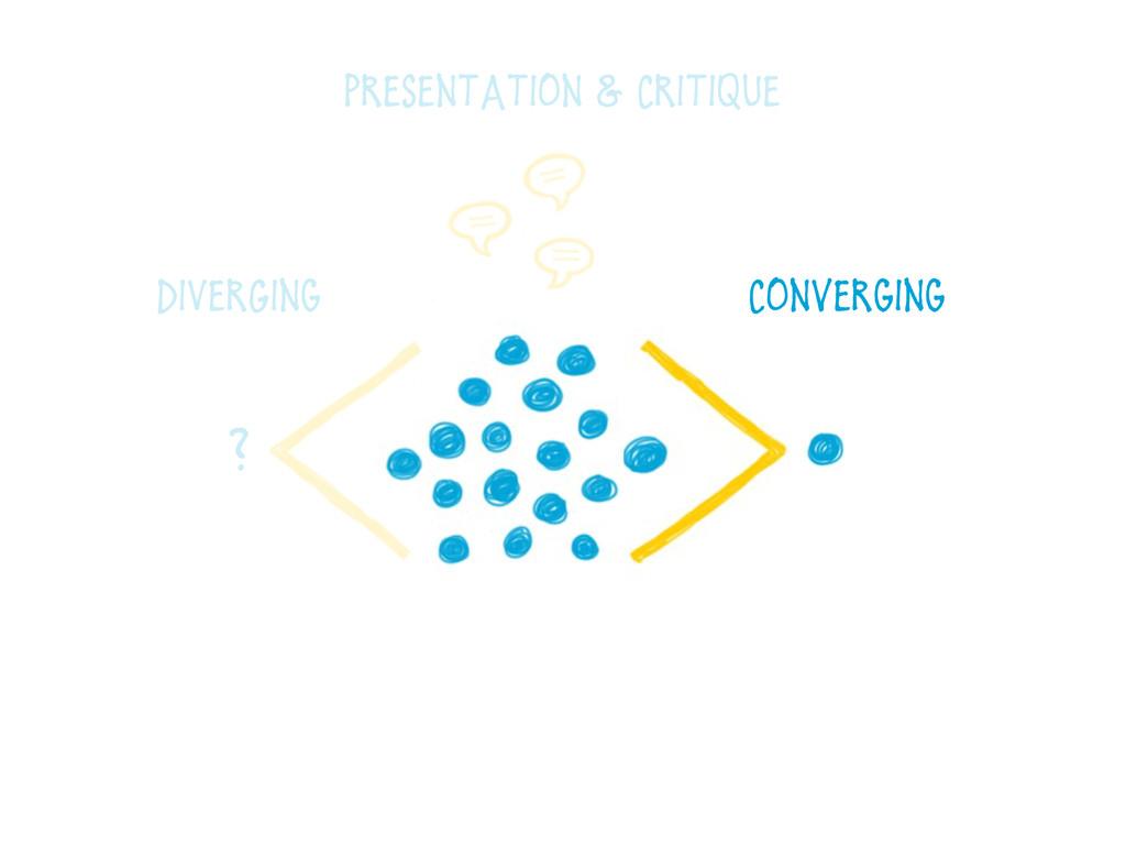 ? DiVerGing presentation & Critique Converging