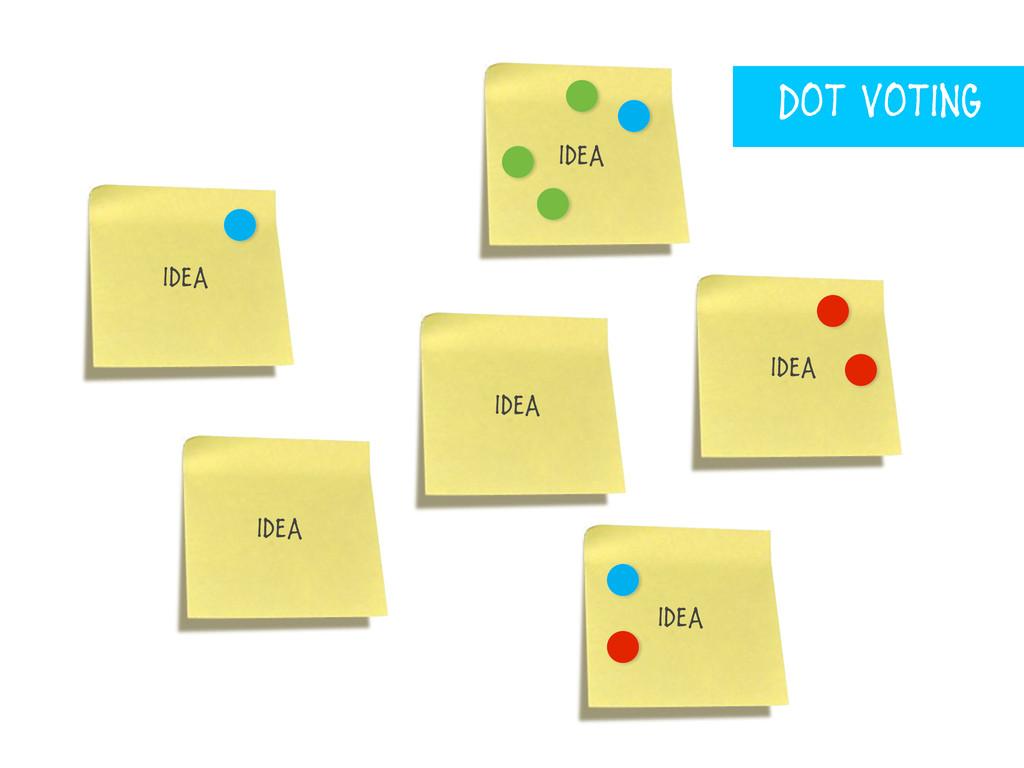 idea idea idea idea idea idea Dot voting