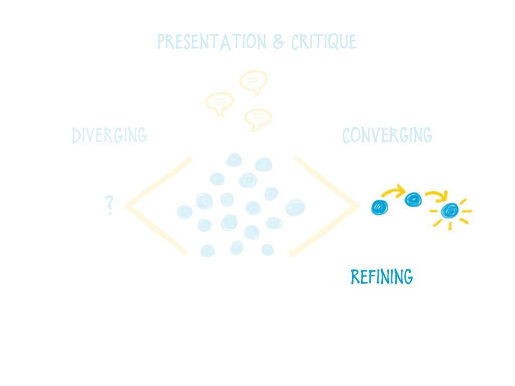 Converging ? DiVerGing Refining presentation & ...