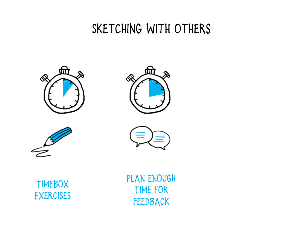 Sketching With Others Timebox Exercises Plan en...