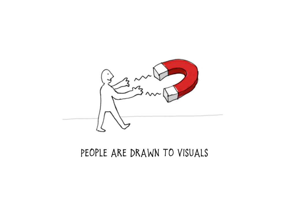 People are Drawn to visuals