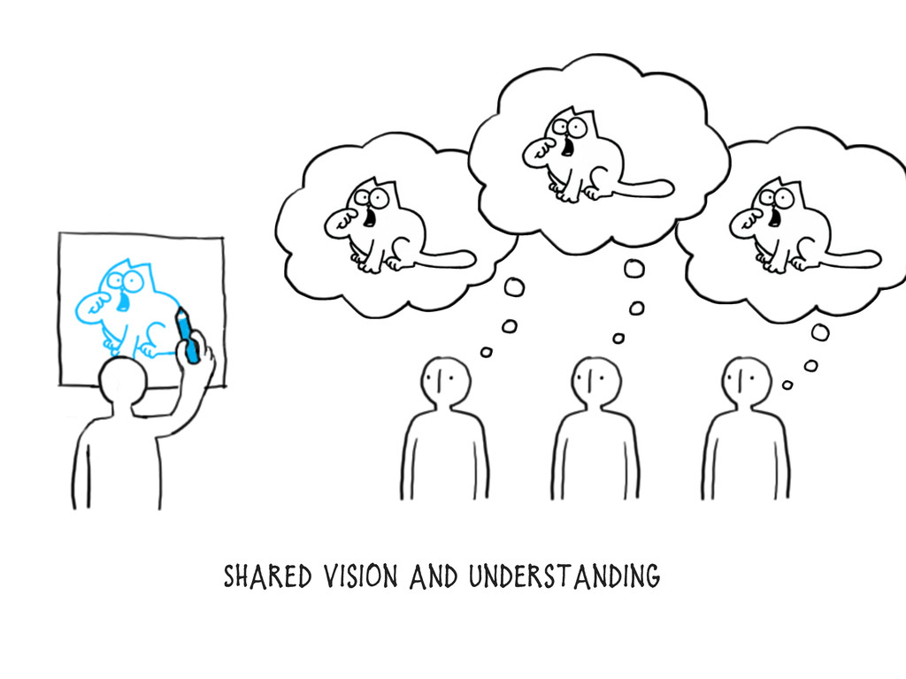 Shared vision and Understanding