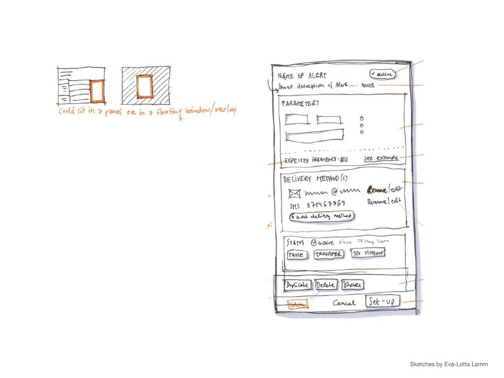 Sketches by Eva-Lotta Lamm