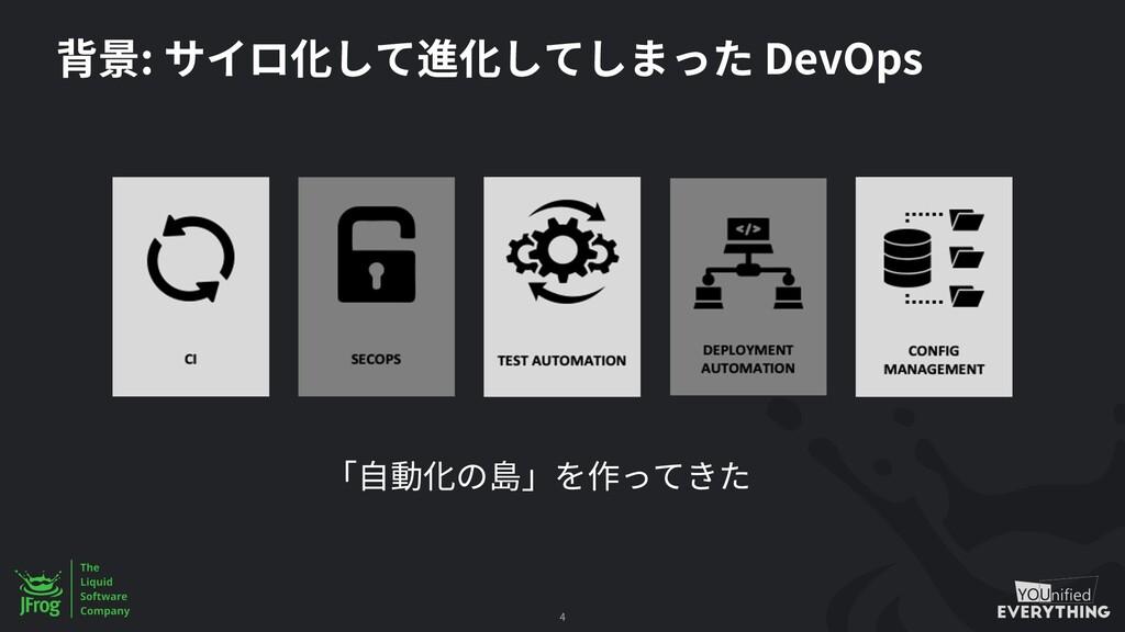 : DevOps 4