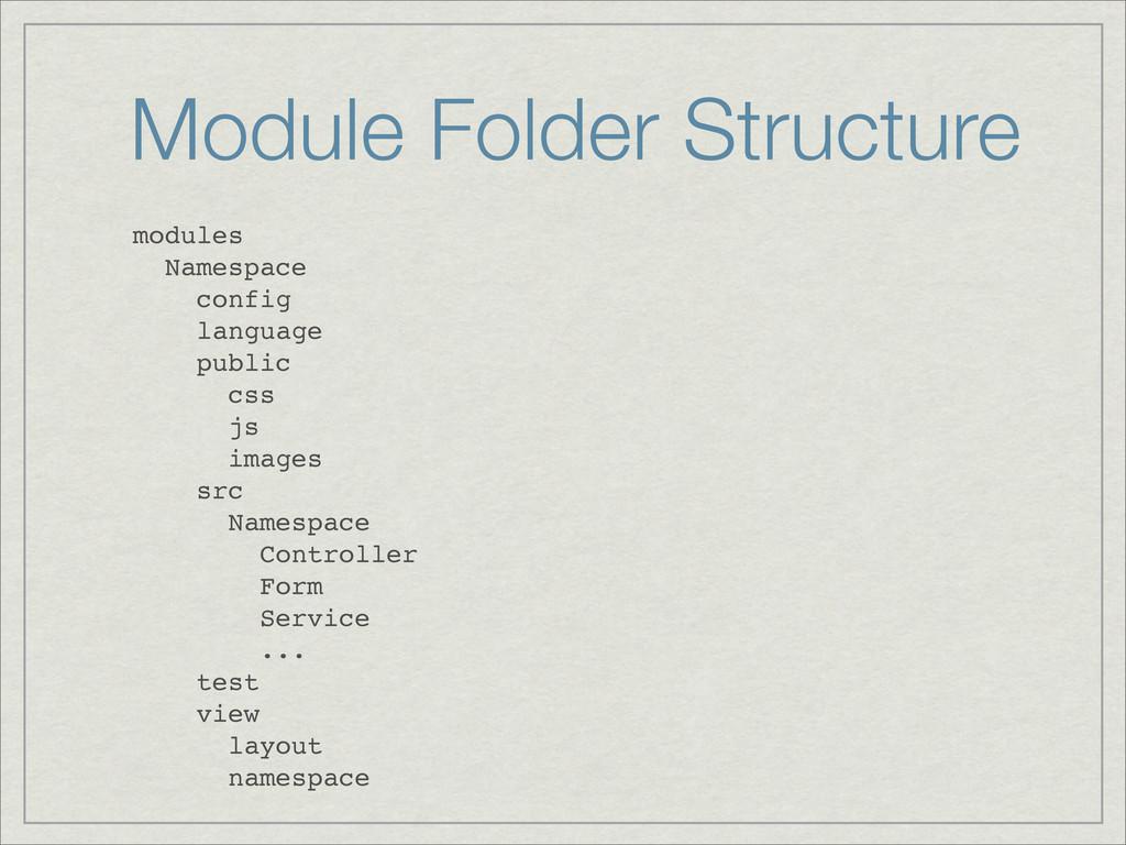 Module Folder Structure modules Namespace confi...