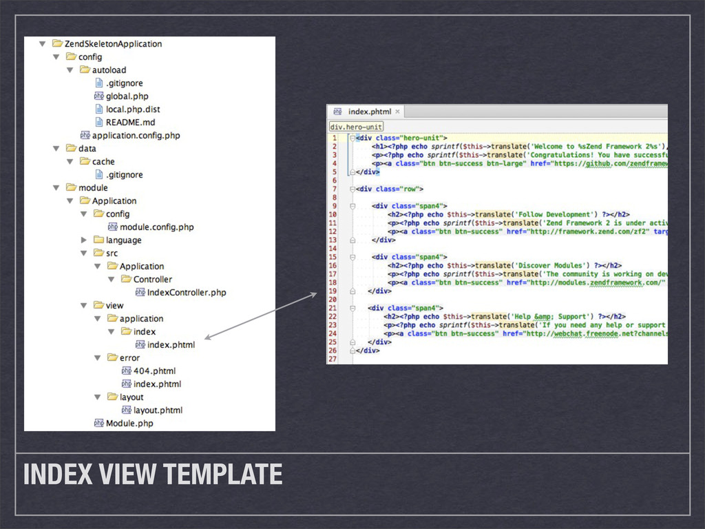 INDEX VIEW TEMPLATE