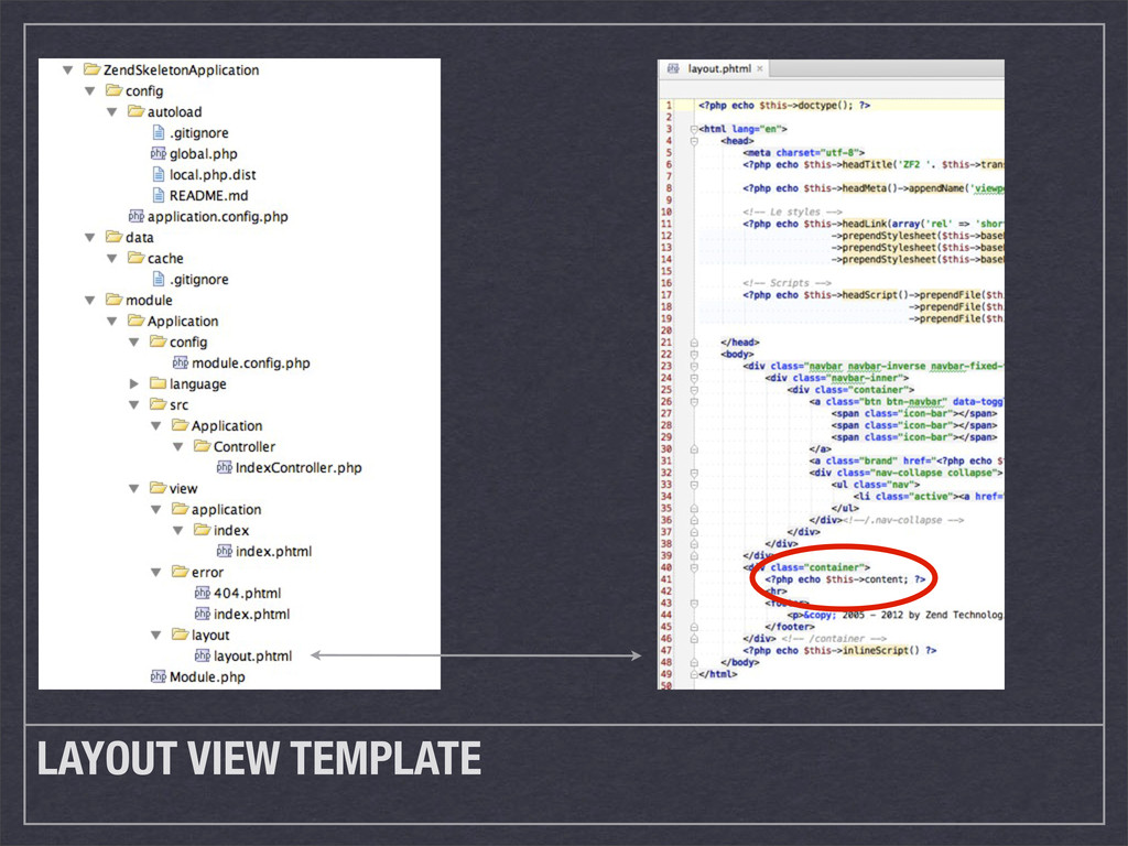 LAYOUT VIEW TEMPLATE