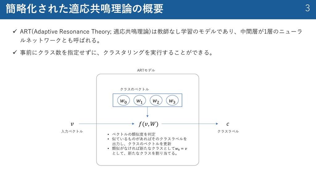 3 簡略化された適応共鳴理論の概要 ü ART(Adaptive Resonance Theo...