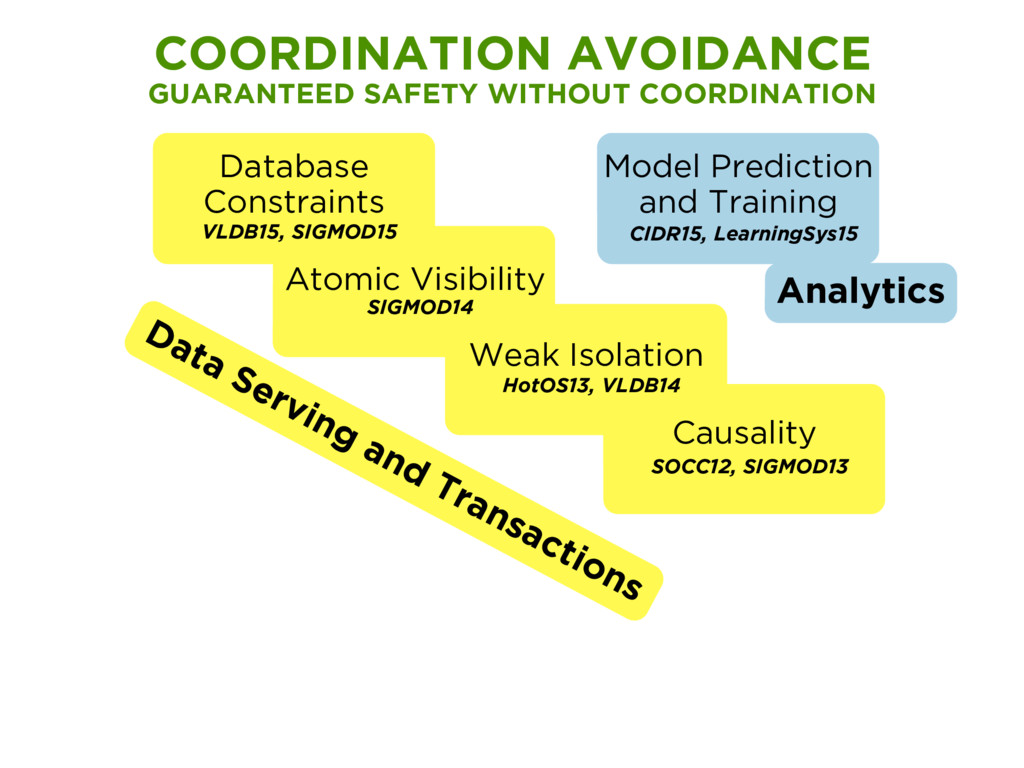 Model Prediction and Training CIDR15, LearningS...