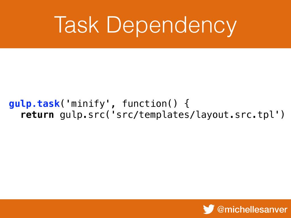 @michellesanver Task Dependency gulp.task('mini...