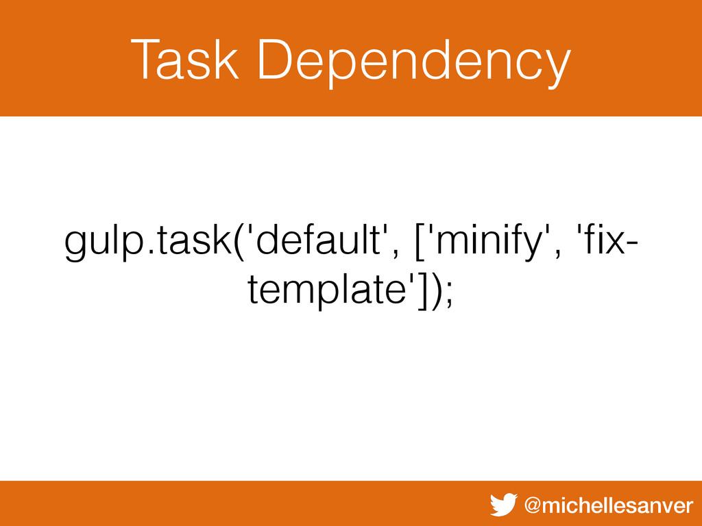 @michellesanver Task Dependency gulp.task('defa...