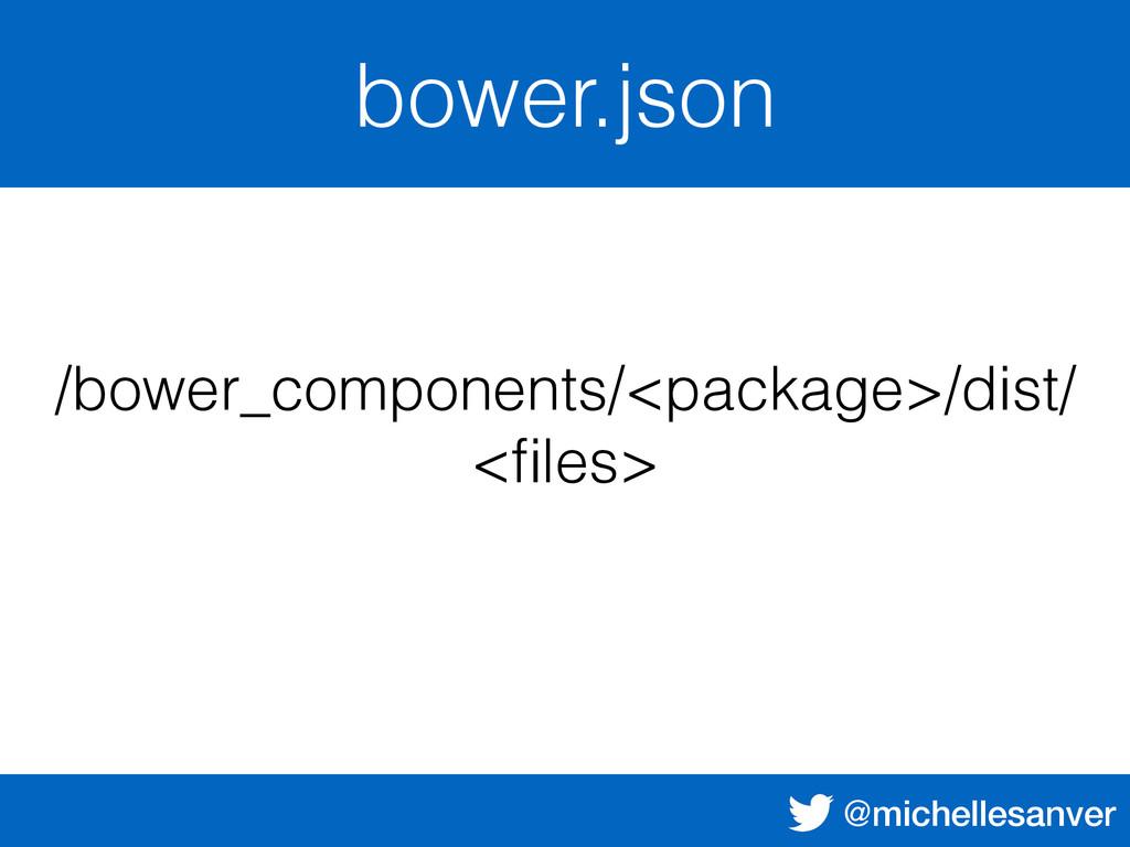 @michellesanver bower.json /bower_components/<p...