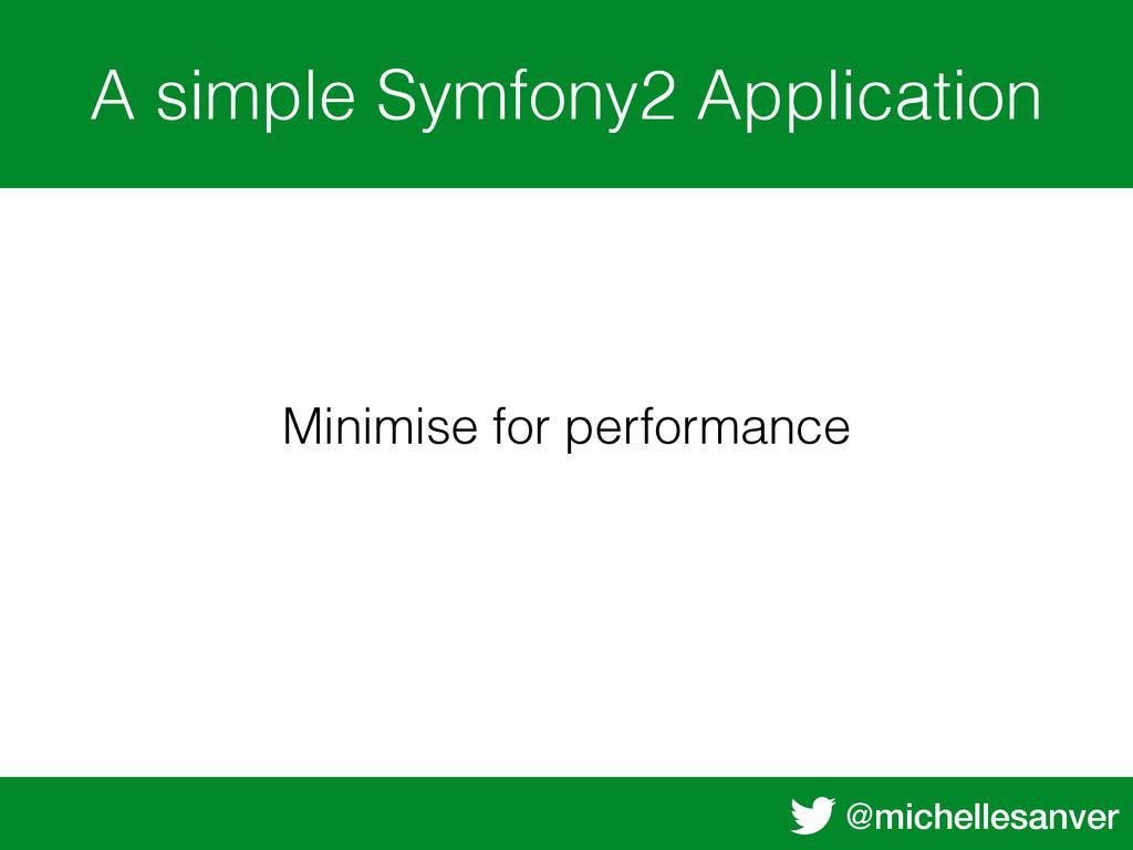 @michellesanver A simple Symfony2 Application M...