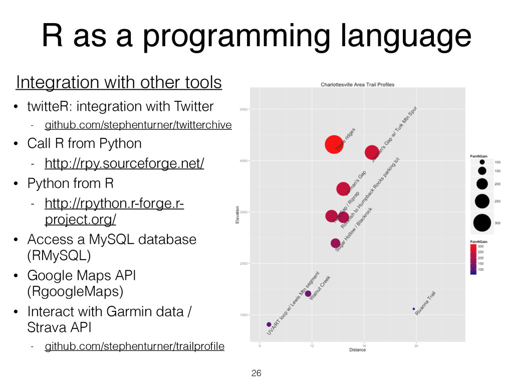 R as a programming language 26 Integration with...