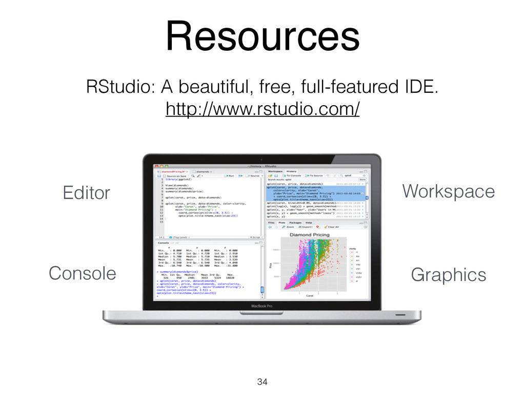 Resources 34 Editor Console Workspace Graphics ...