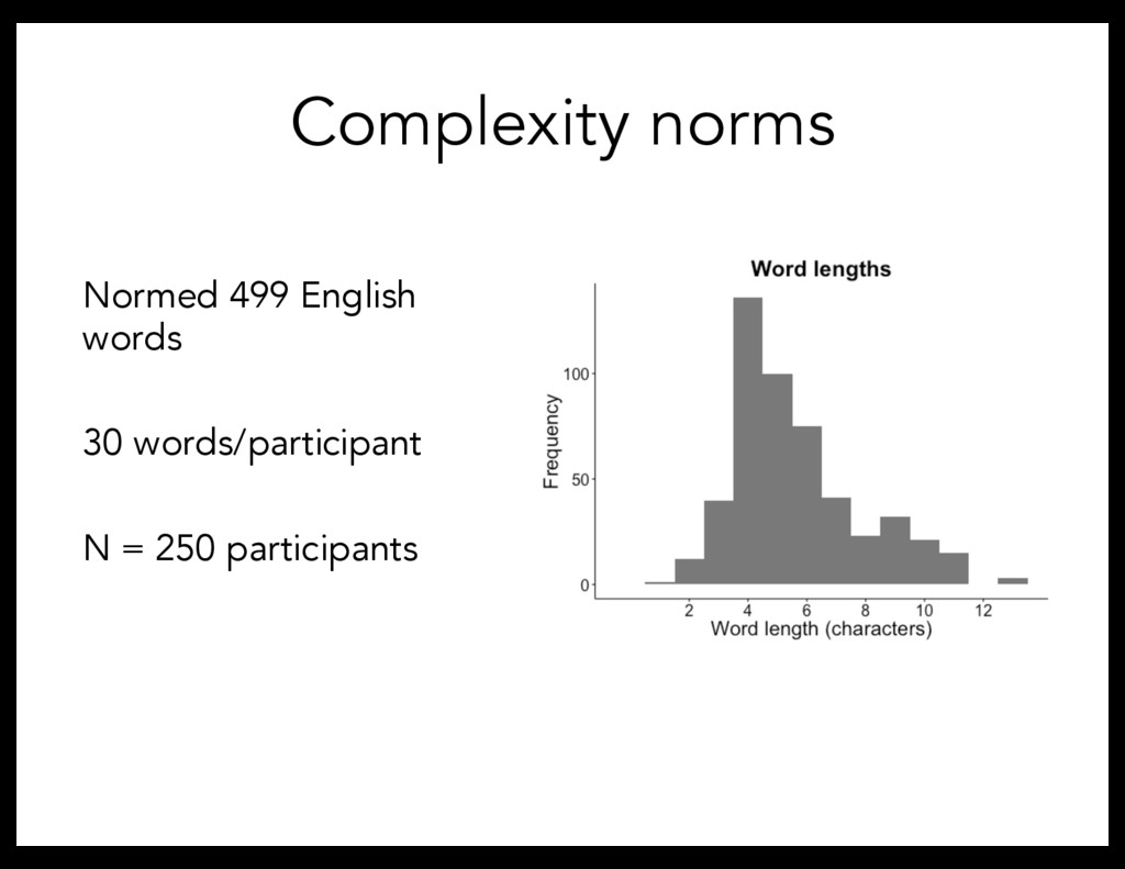 Complexity norms Normed 499 English words 30 wo...