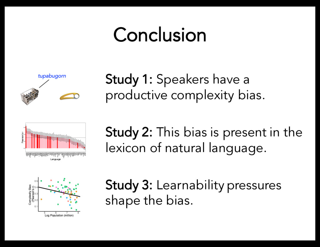 Conclusion Study 1: Speakers have a productive ...