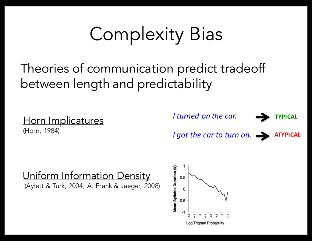 Complexity Bias Theories of communication predi...