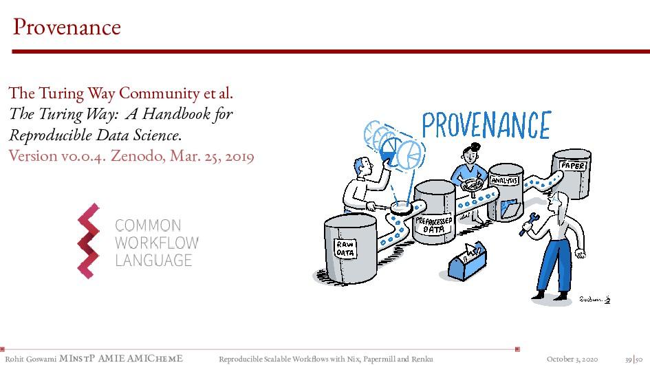 Provenance The Turing Way Community et al. The ...