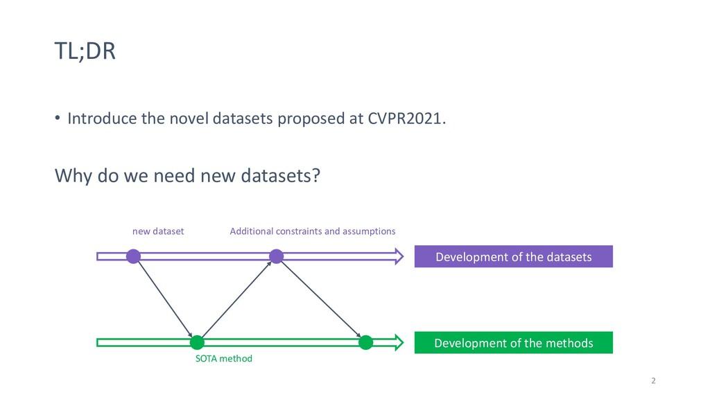 • Introduce the novel datasets proposed at CVPR...