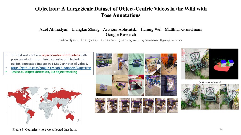 21 • This dataset contains object-centric short...