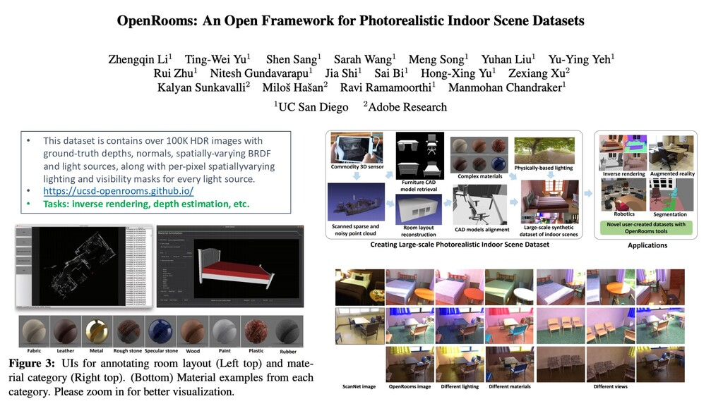 23 • This dataset is contains over 100K HDR ima...