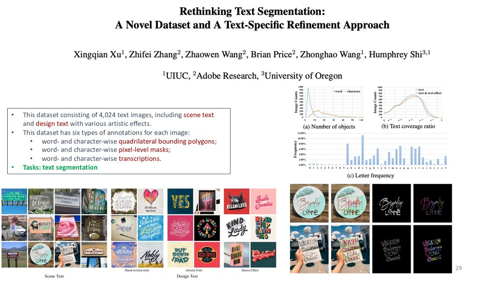 29 • This dataset consisting of 4,024 text imag...