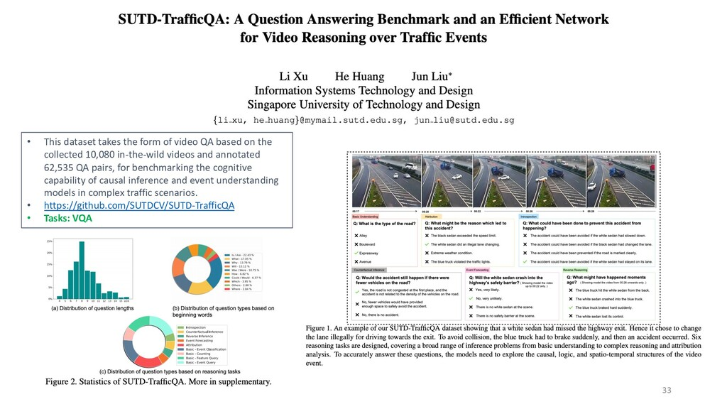 33 • This dataset takes the form of video QA ba...
