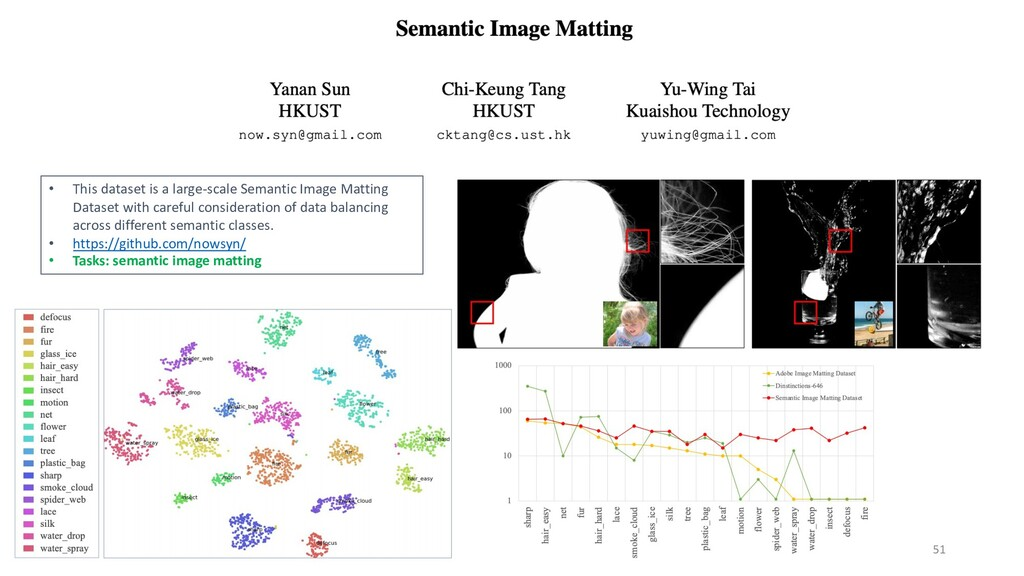 51 • This dataset is a large-scale Semantic Ima...