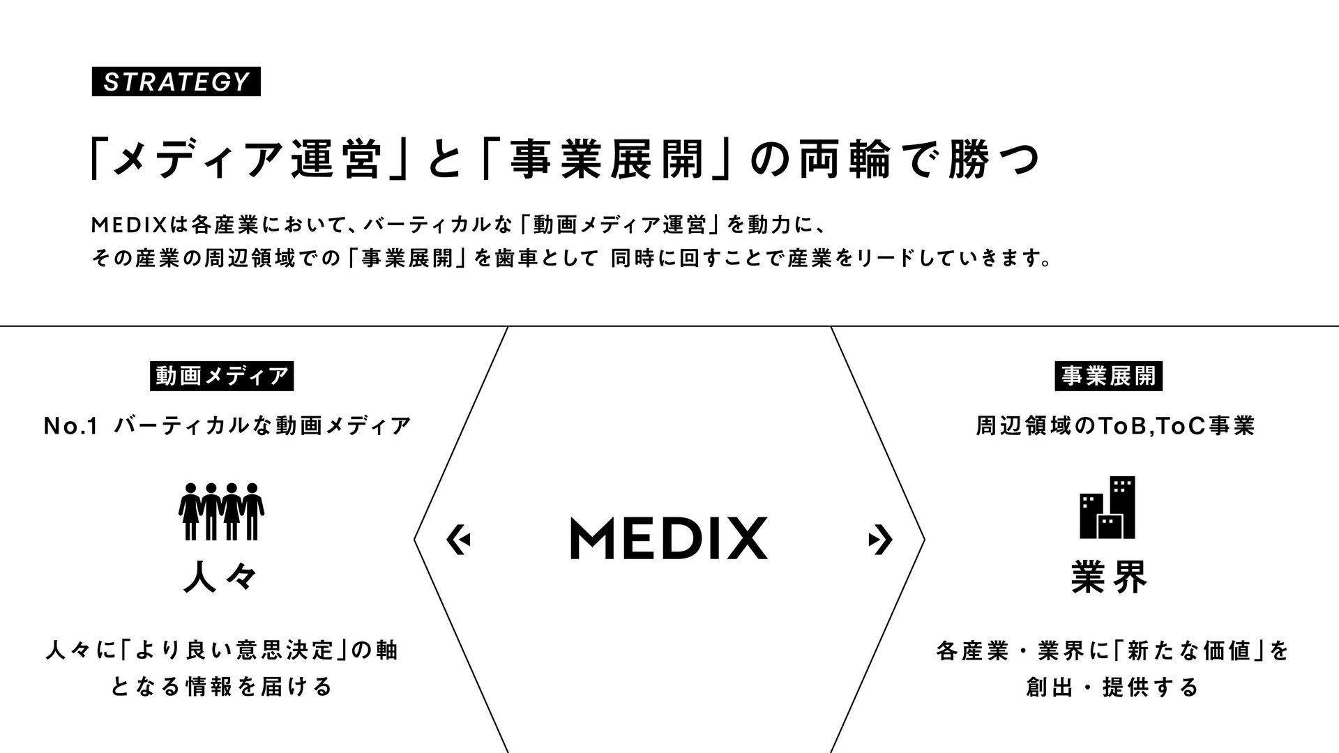 HISTORY ྺ