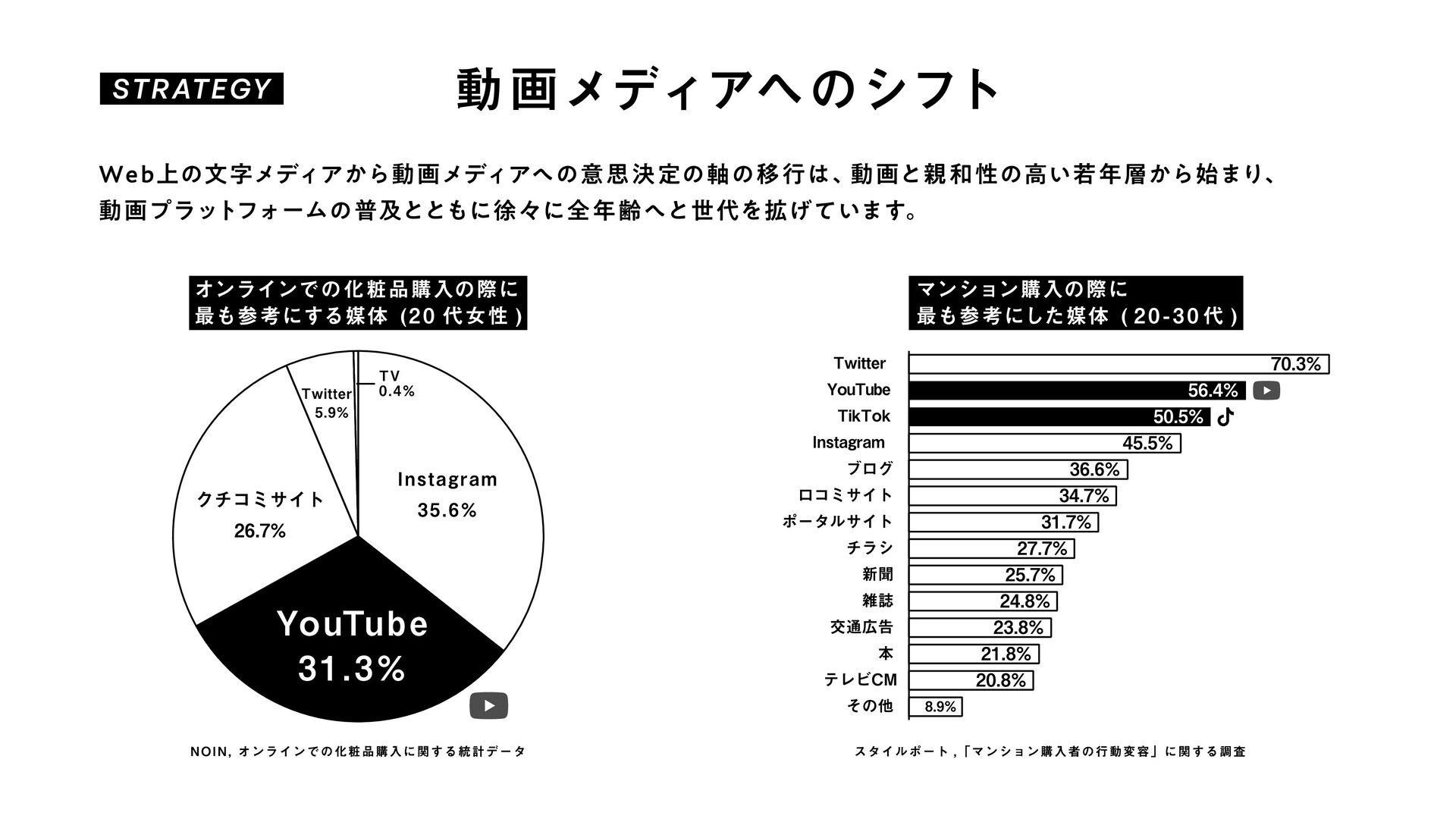 AVERAGE AGE ྸผ