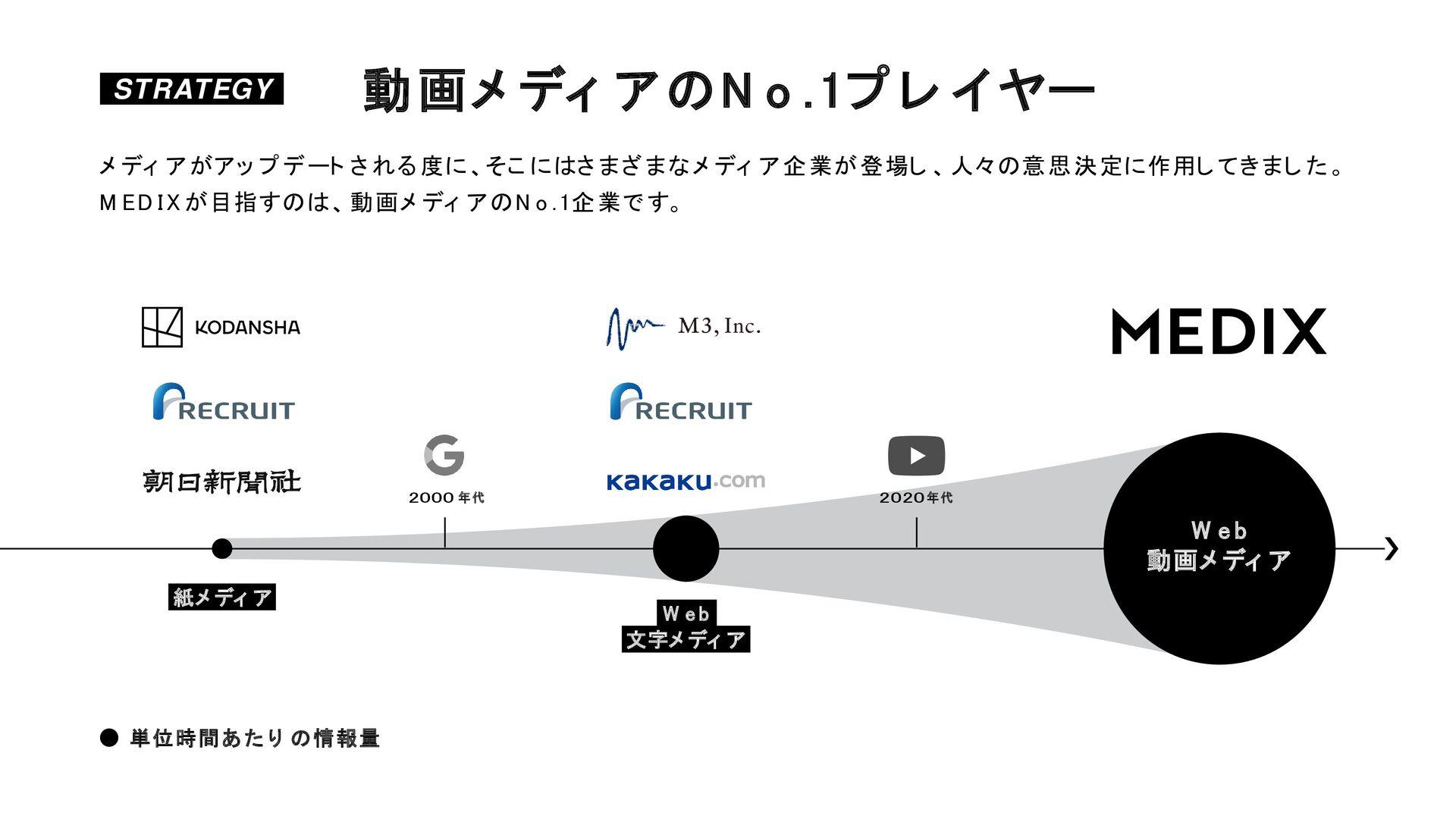GROWTH ֓ཁ