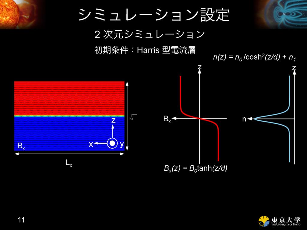 γϛϡϨʔγϣϯઃఆ 11 ॳظ݅ɿHarris ܕిྲྀ n(z) = n0 /cosh2...