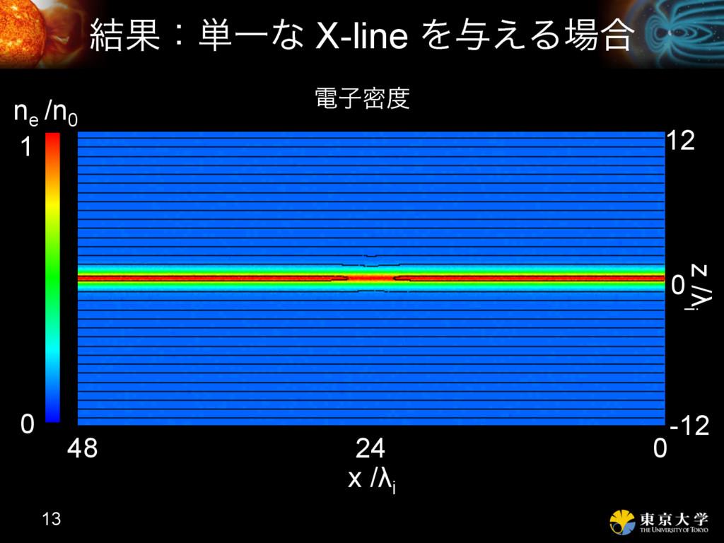 ݁Ռɿ୯Ұͳ X-line Λ༩͑Δ߹ 13 ne /n0 0 1 48 24 0 0 12...