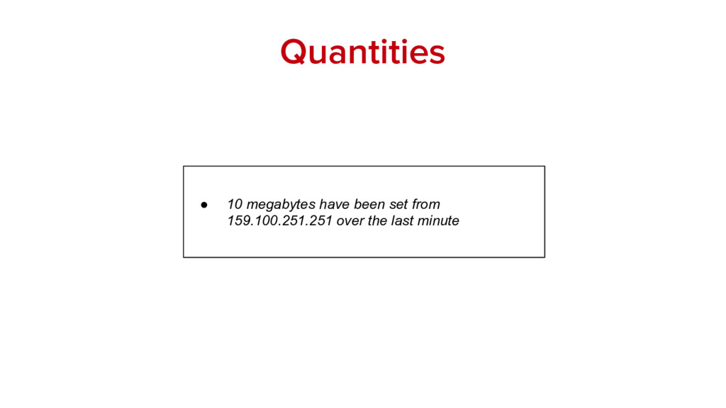 Quantities ● 10 megabytes have been set from 15...