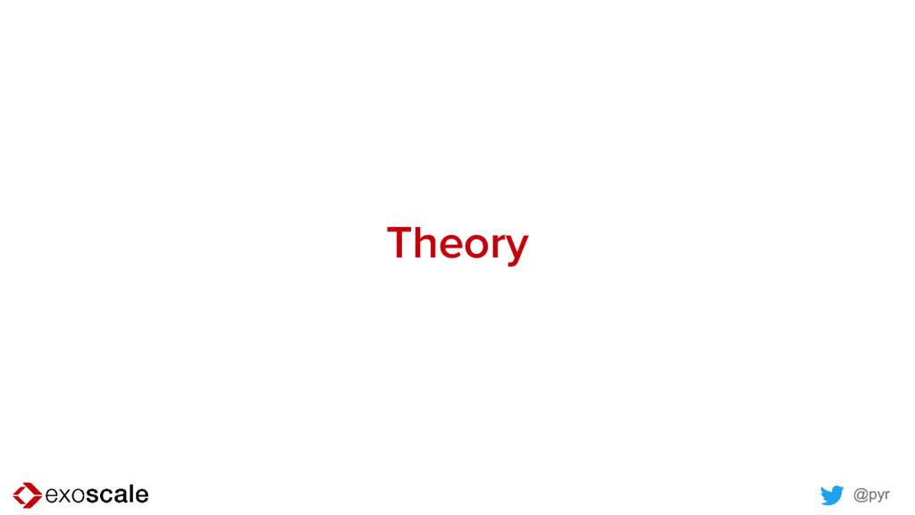 @pyr Theory