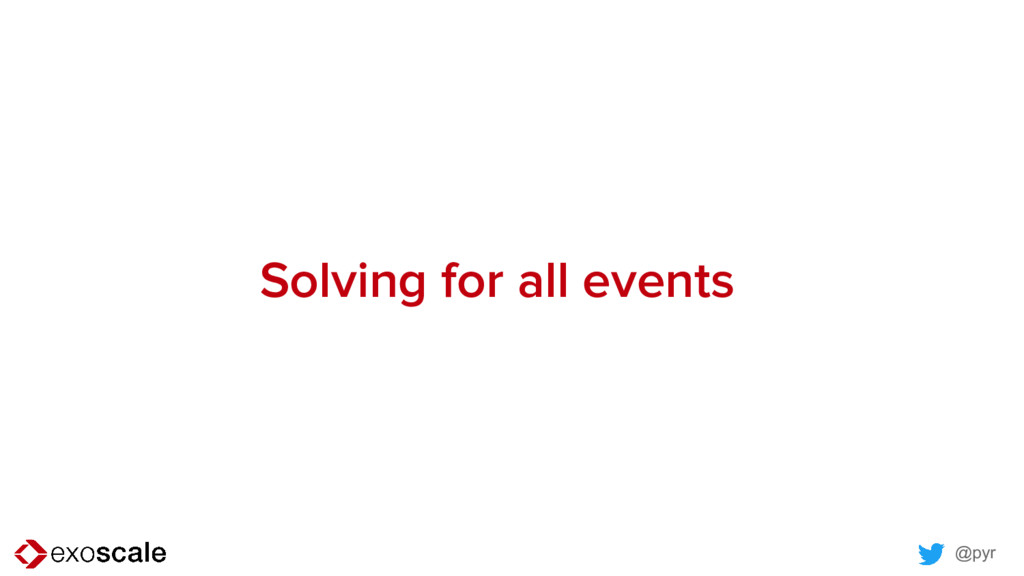 @pyr Solving for all events