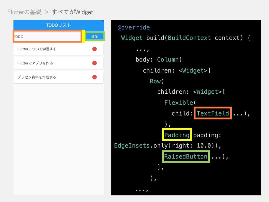 @override Widget build(BuildContext context) { ...