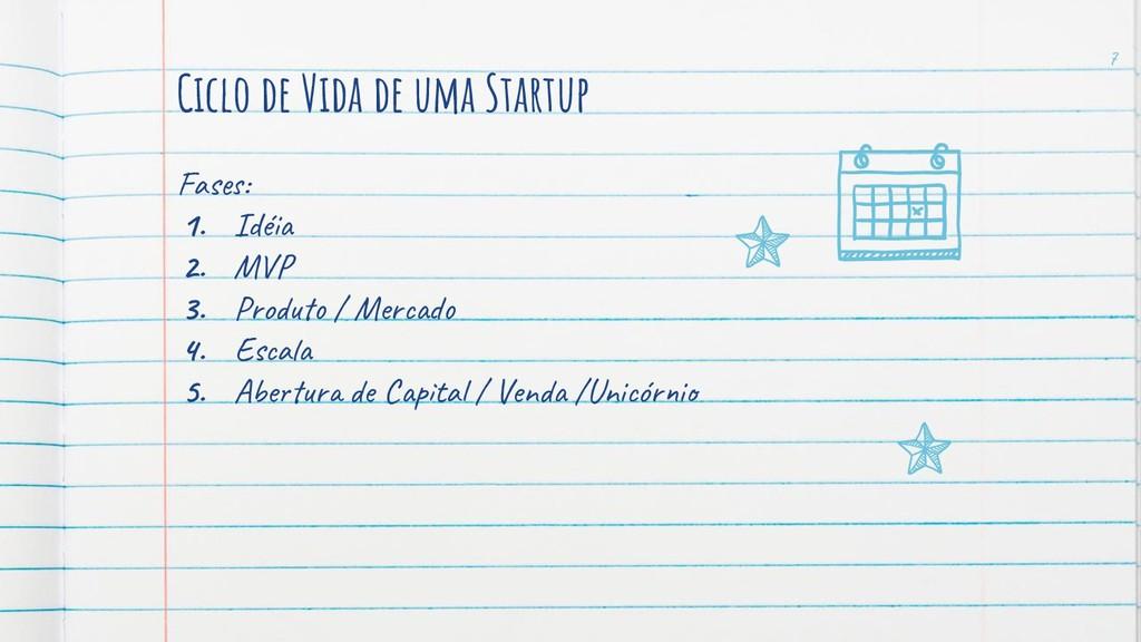 Ciclo de Vida de uma Startup Fas : 1. Idéi 2. M...