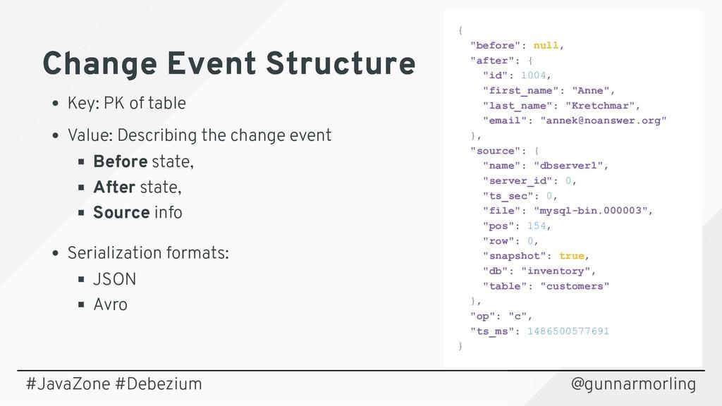 Change Event Structure Change Event Structure K...